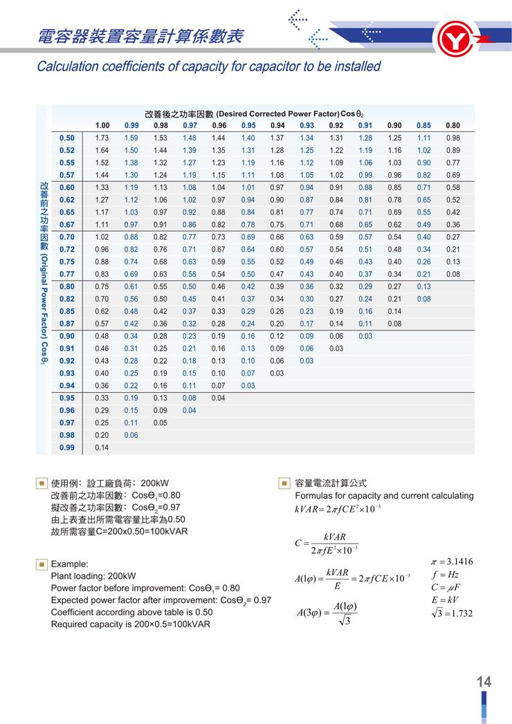 10 condensatore elettrolitico 1 mf 100v re2j conf
